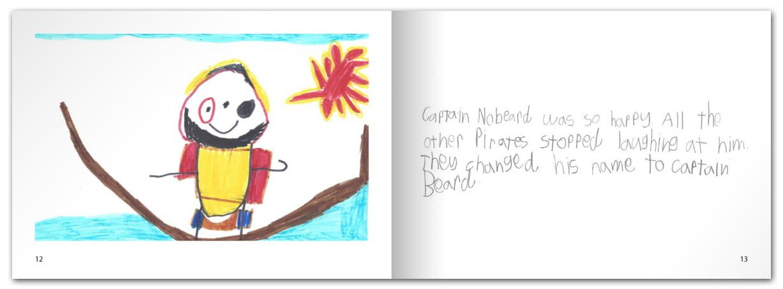 Captain Nobeard